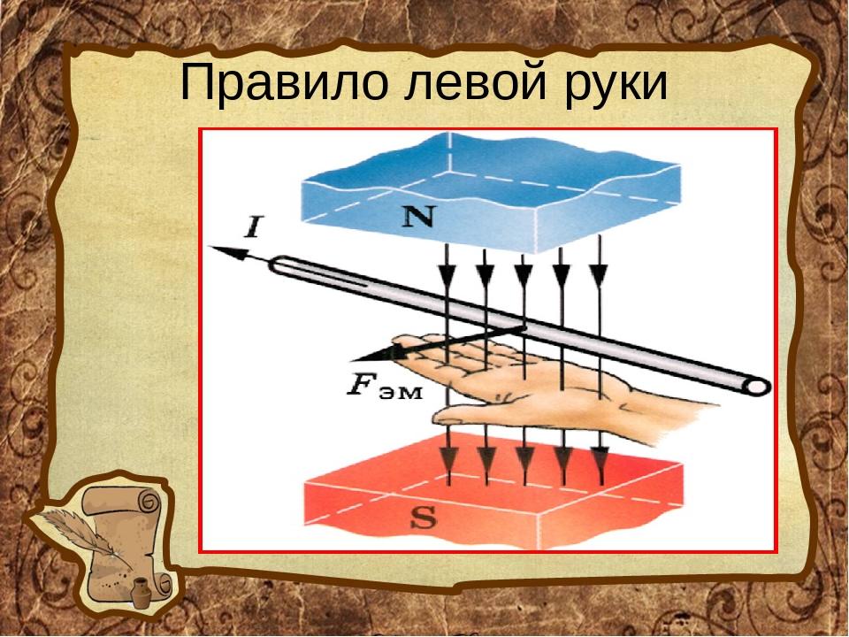 картинки правило левой руки для годы войны издавались
