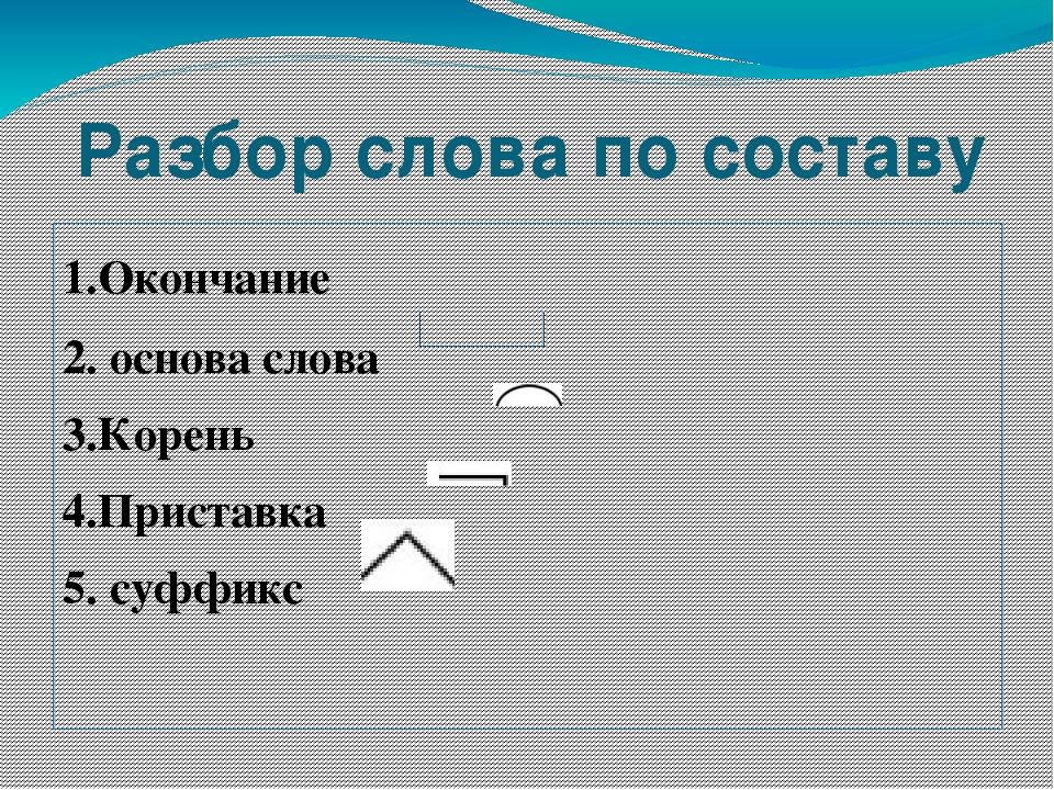 Картинка состав слова схема