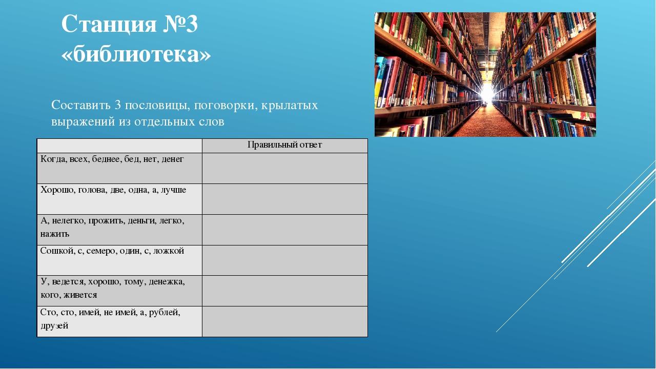 Составные библиотеки.