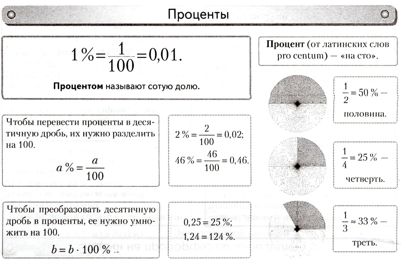 Конспект урока по математики 6 класс по фгос
