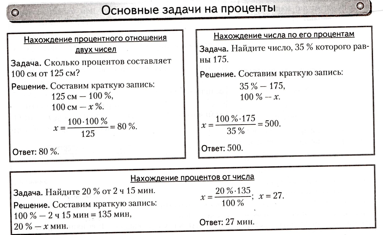 Решить задачу на проценты 6 класс 9 химия решение задач