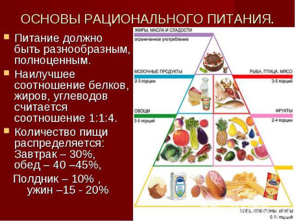 диетическое питание челябинск