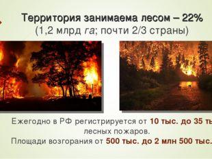 Территория занимаема лесом – 22% (1,2 млрд га; почти 2/3 страны) Ежегодно в Р