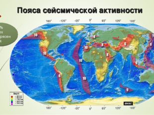 Пояса сейсмической активности 95% всех землетрясений