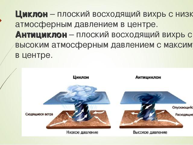 Циклон – плоский восходящий вихрь с низким атмосферным давлением в центре. Ан...