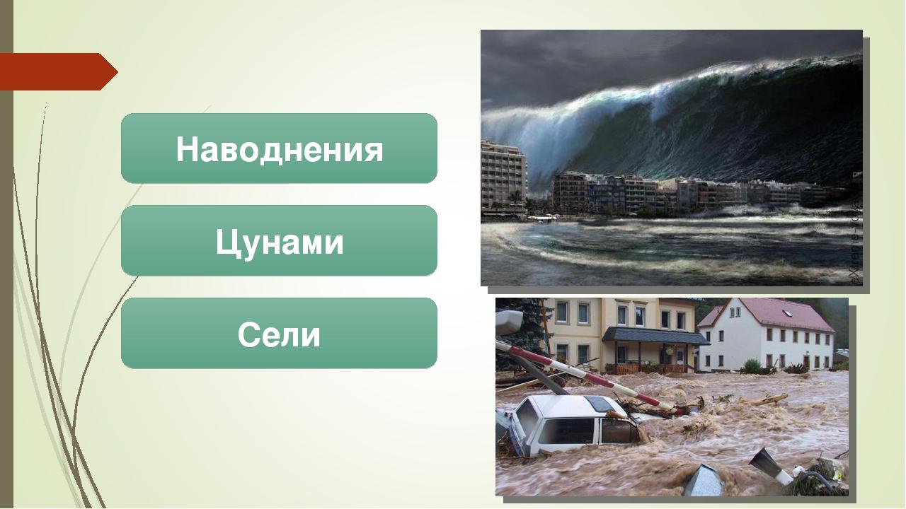 Наводнения Сели Цунами