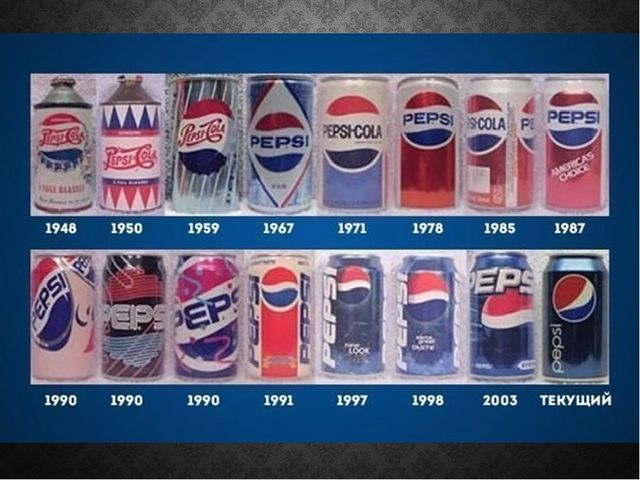 situation analysis pepsi Situation analysis is conducted by the company manager to  situation analysis situation analysis is taken up by the company  if pepsi would not be their then.