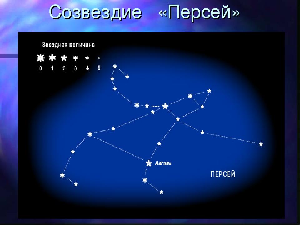 Созвездие персей фото