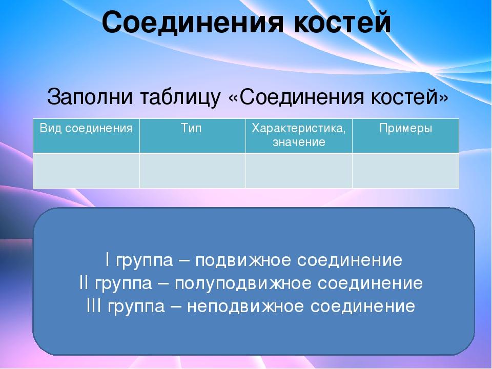 Соединения костей Заполни таблицу «Соединения костей» I группа – подвижное со...