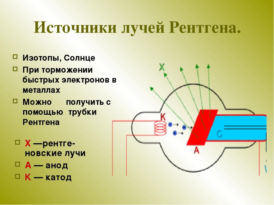 Источники лучей Рентгена. X —рентге- новские лучи А — анод K — катод С —тепло...