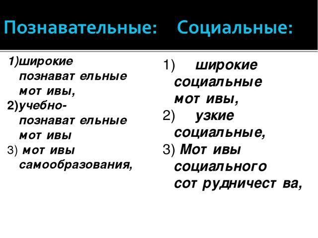 1)широкие познавательные мотивы, 2)учебно-познавательные мотивы 3)мотивы са...