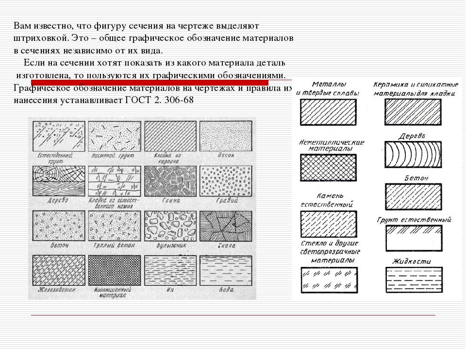 бетон чертеж