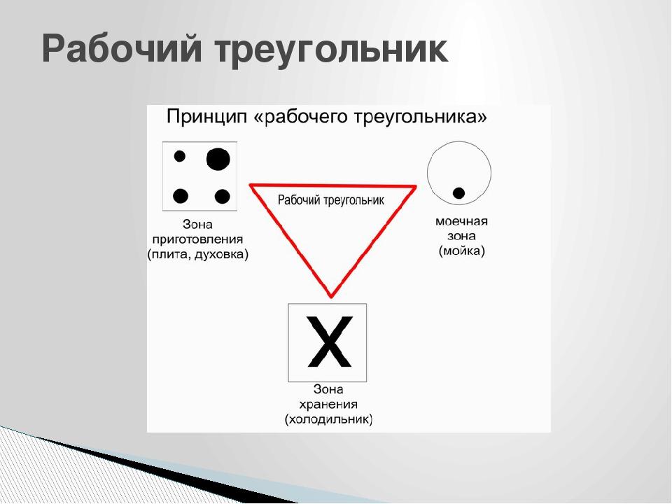 Рабочий треугольник