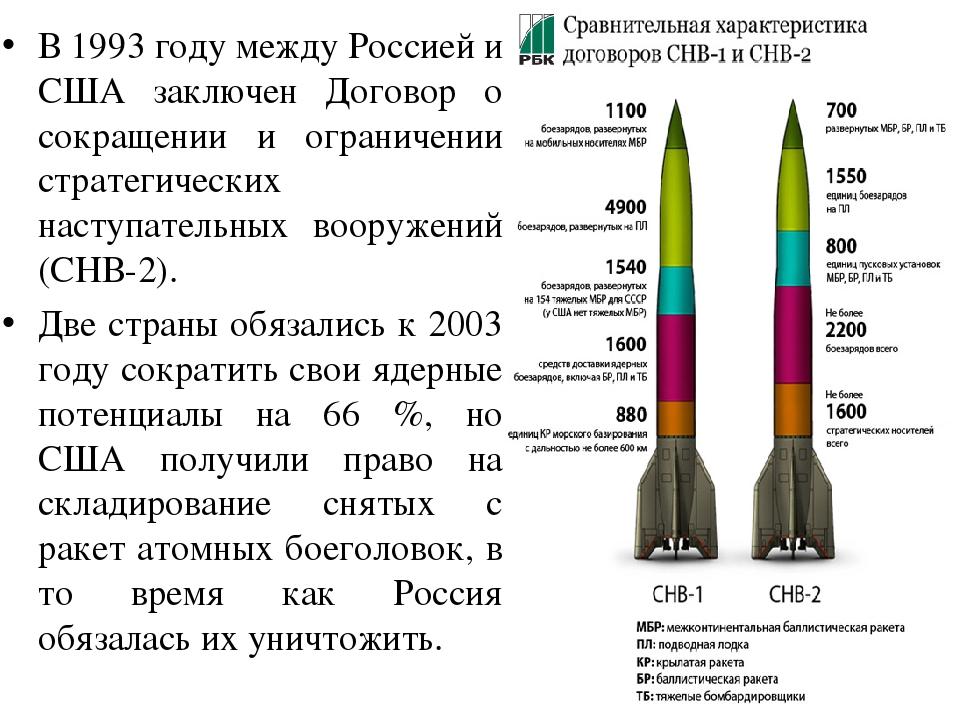 В 1993 году между Россией и США заключен Договор о сокращении и ограничении с...