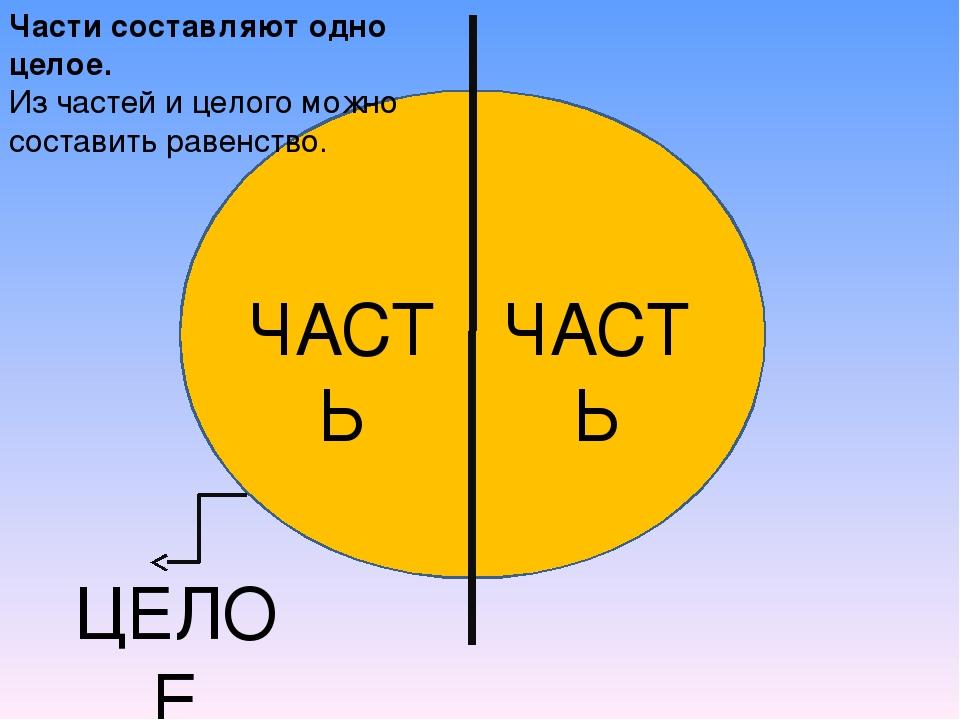 отличает других три картинки составляющих одно целое интерес представляет сплав