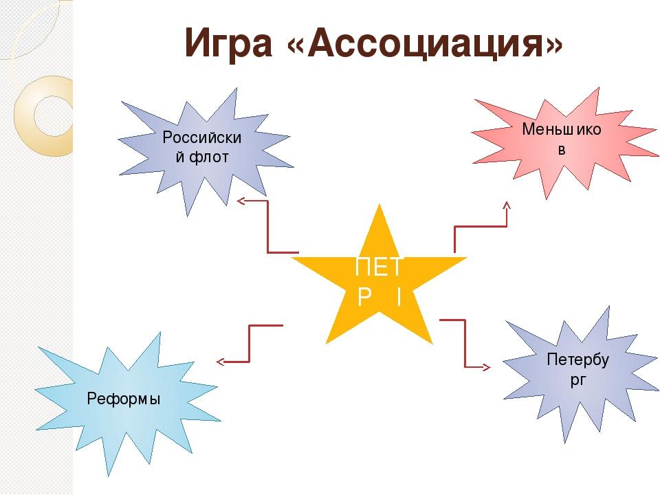 Игра «Ассоциация» ПЕТР І Меньшиков Петербург Реформы Российский флот