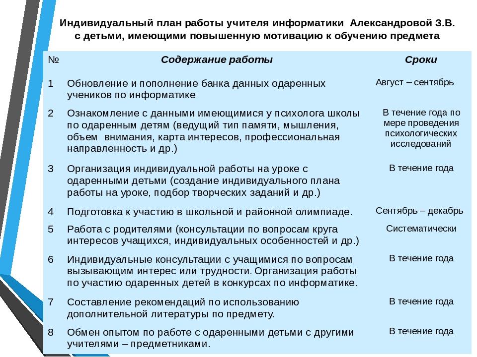 План работы ГБУ КО