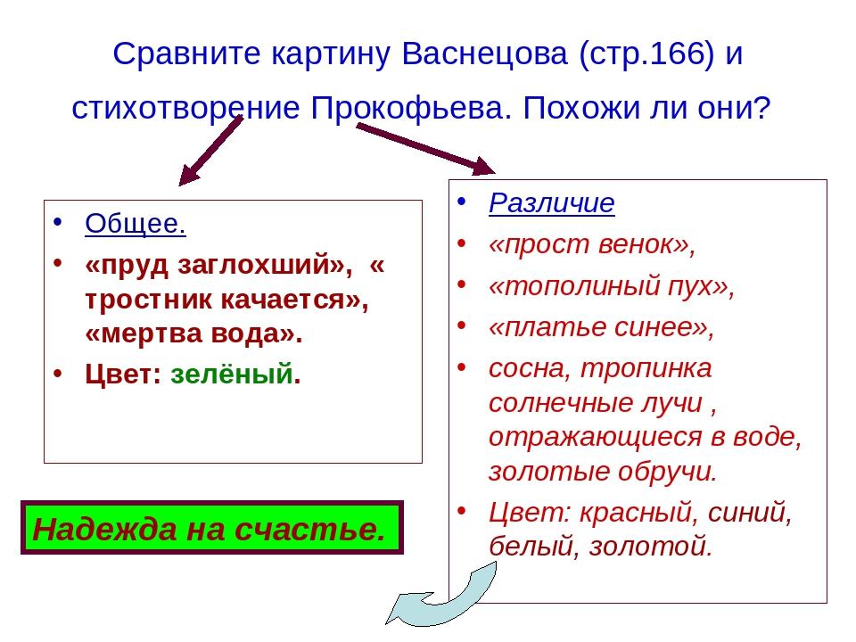 Сравните картину Васнецова (стр.166) и стихотворение Прокофьева. Похожи ли он...