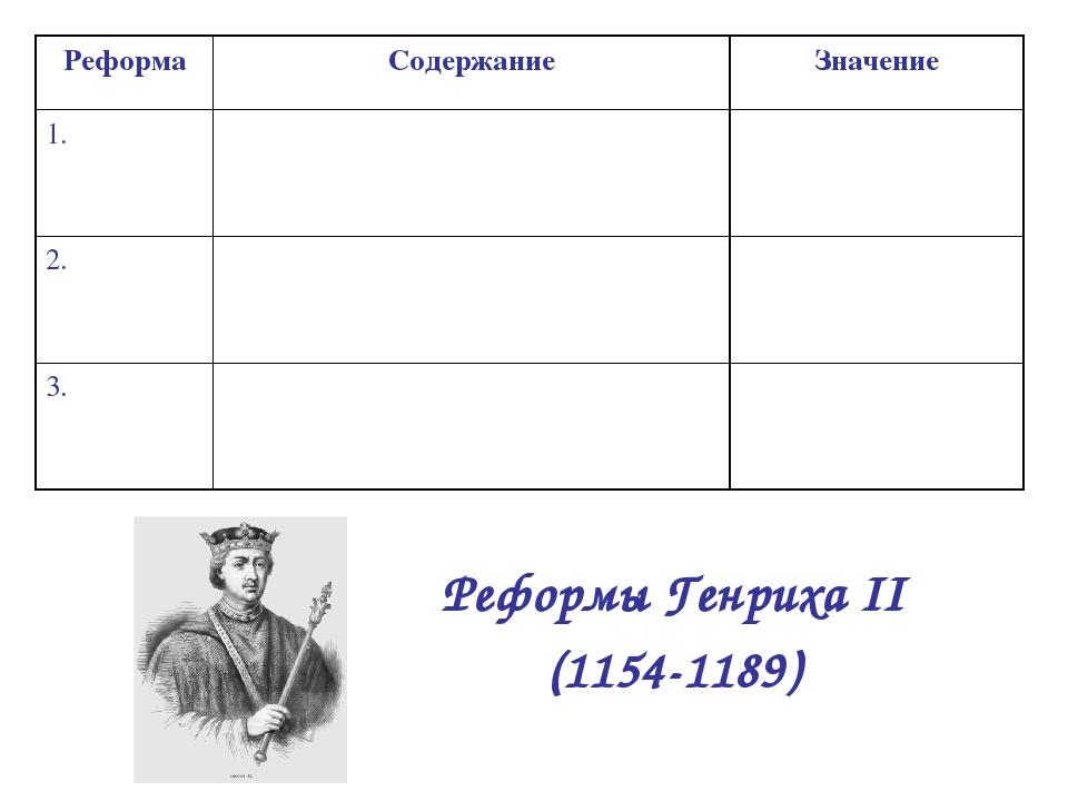Реформы Генриха II (1154-1189) РеформаСодержаниеЗначение 1.  2.  3.