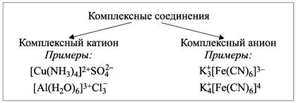 Константа устойчивости комплексного иона дицианоаргентат калия