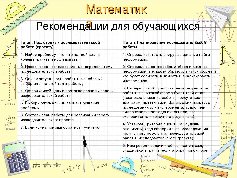 Рекомендации для обучающихся І этап. Подготовка к исследовательской работе (п...