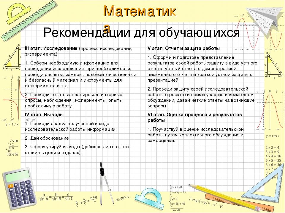 Рекомендации для обучающихся ІІІ этап. Исследование (процесс исследования, эк...