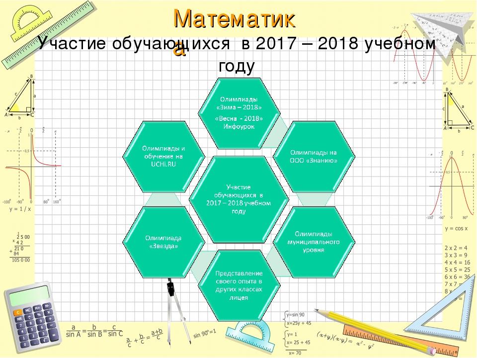 Участие обучающихся в 2017 – 2018 учебном году Математика