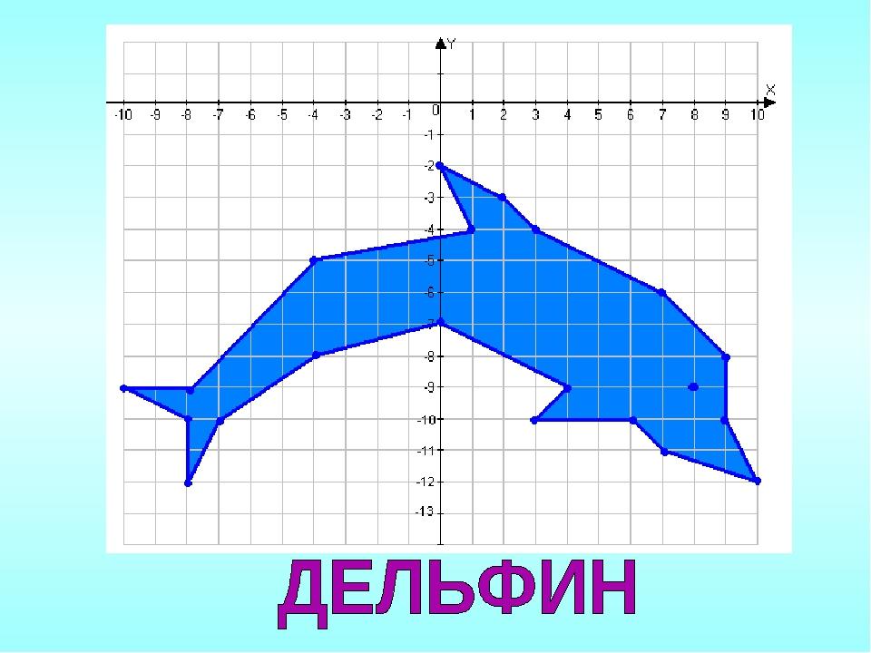 животные по координатам картинки фото ниже