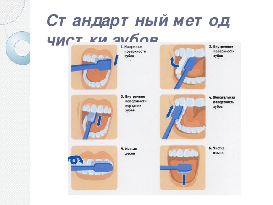 Картинки почему болят зубы отличается довольно