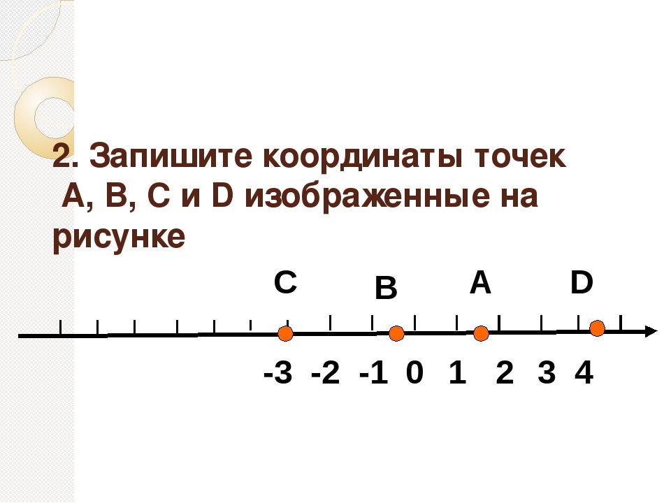 идеальный координатная прямая с картинками готовы