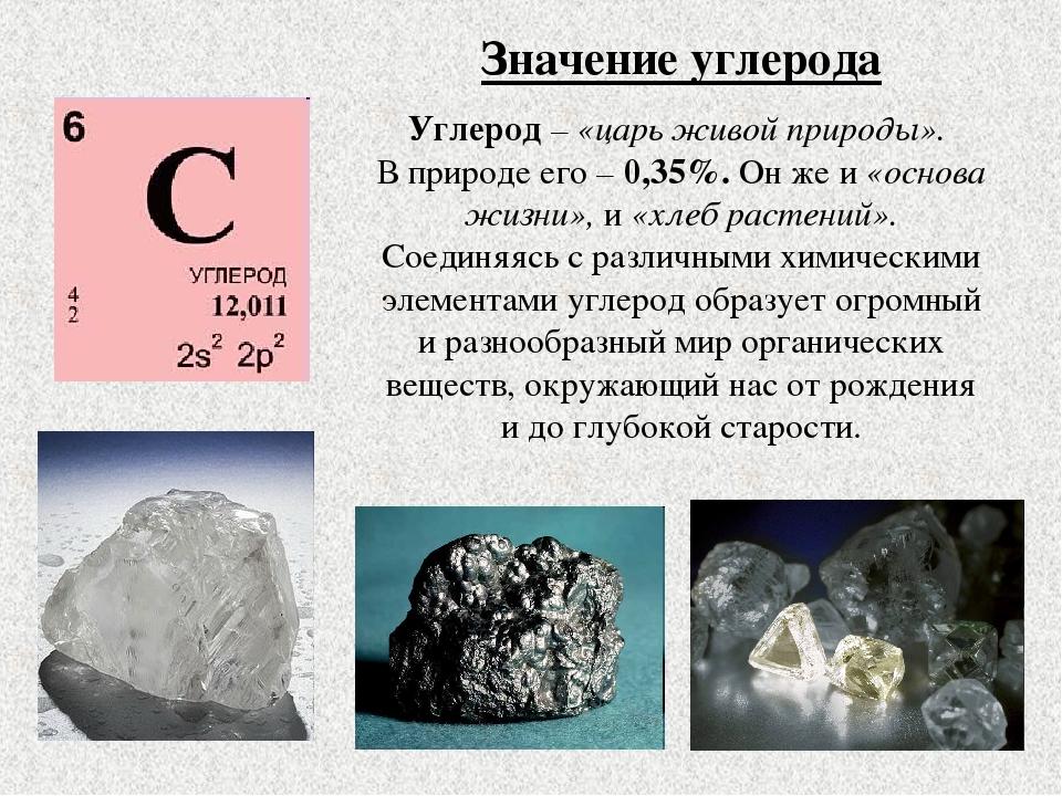 Схема химического элемента углерода