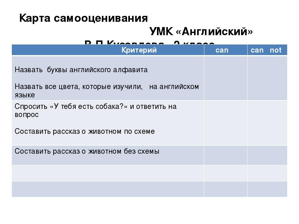 критерии оценки аудирования в английском языке