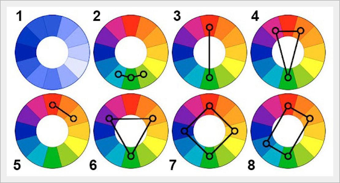 Цветовой круг как пользоваться