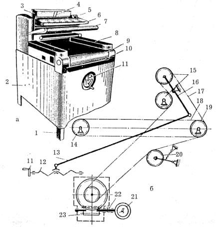 Тестораскаточная машина чертежи