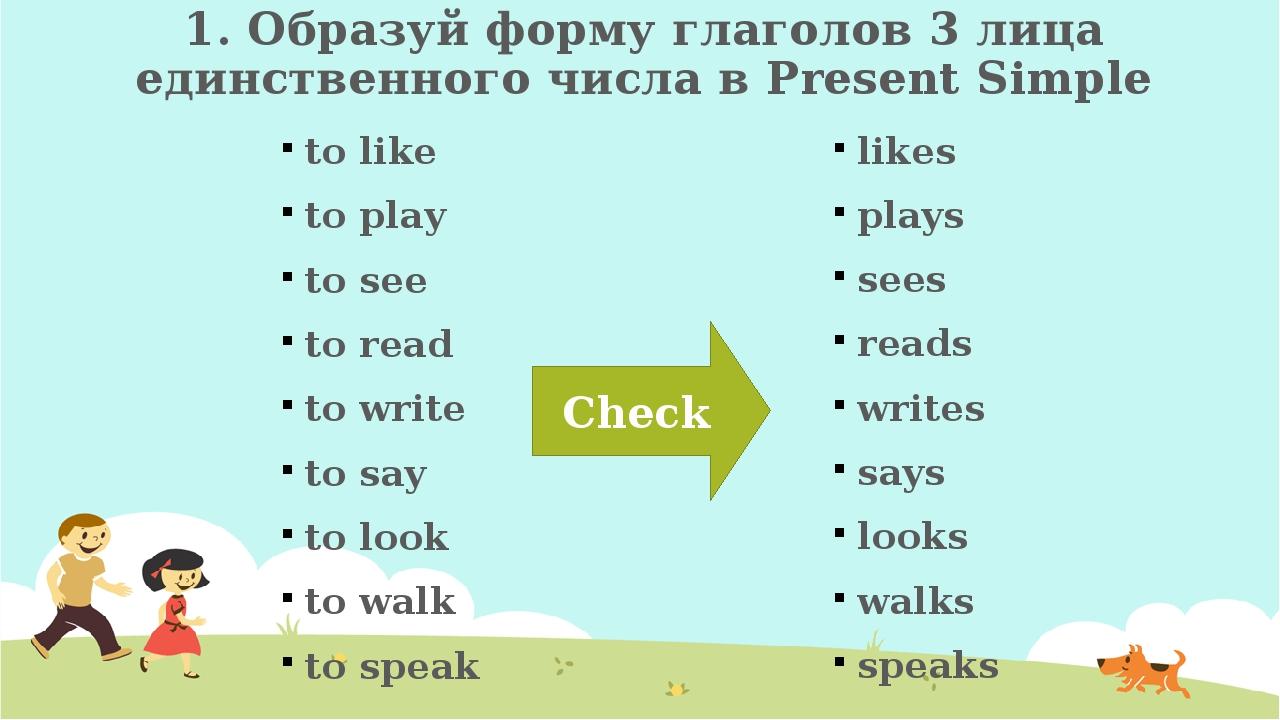 Каталог грамматических уроков и упражнений по английскому