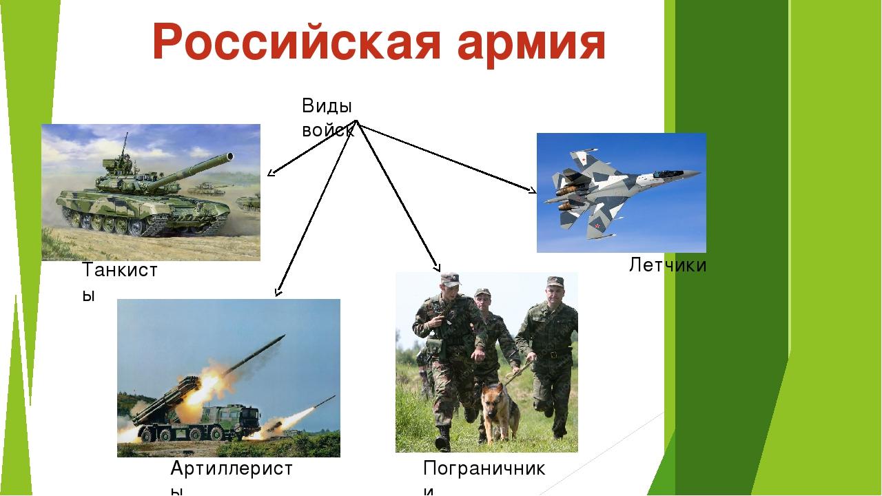 Картинки с различными родами войск для детского сада