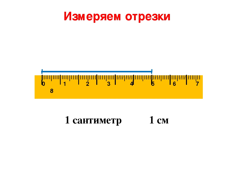 Картинки сантиметр 1 класс, год