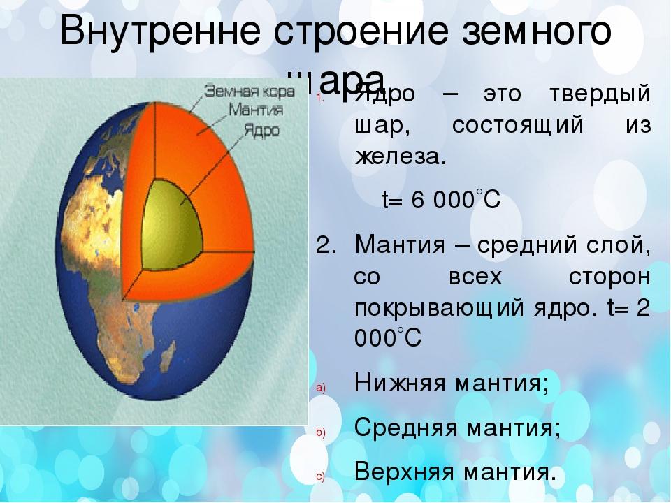 Состав земного шара география фото