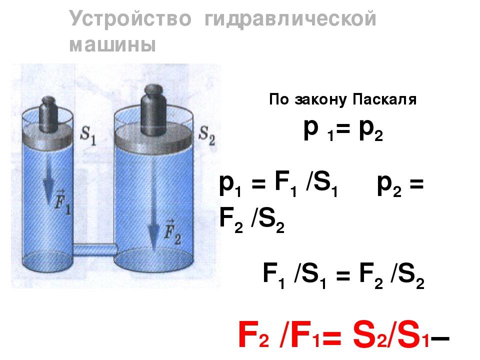 Формула гидравлической машины