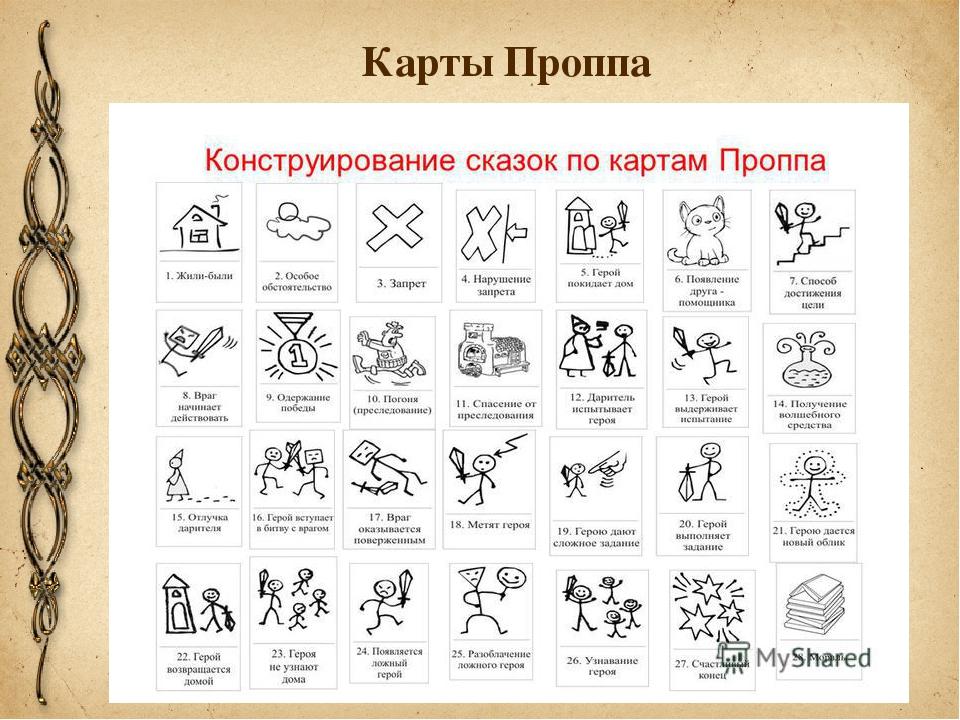 Презентация сказка карты проппа для детей с зпр