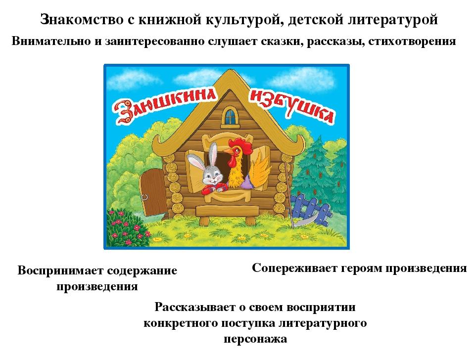 Знакомство с книжной культурой, детской литературой Внимательно и заинтересов...