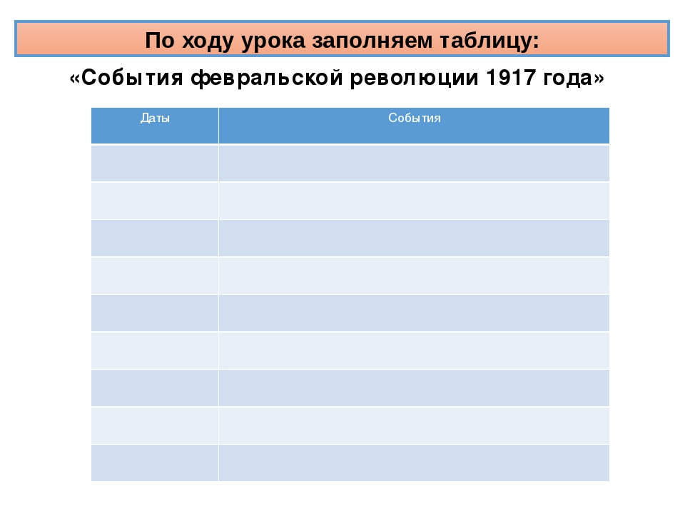 По ходу урока заполняем таблицу: «События февральской революции 1917 года» Да...