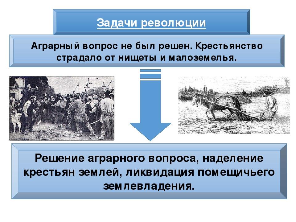 Задачи революции Ожидание народом прекращения первой мировой войны Прекращени...