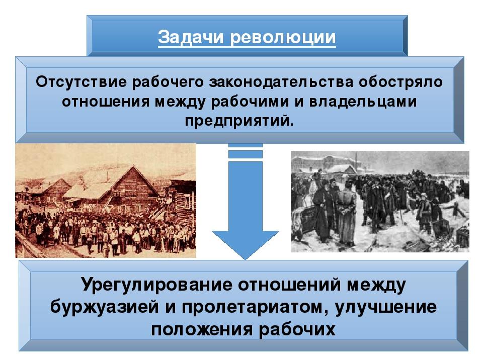 Задачи революции Русификаторская политика правительства к национальным меньши...