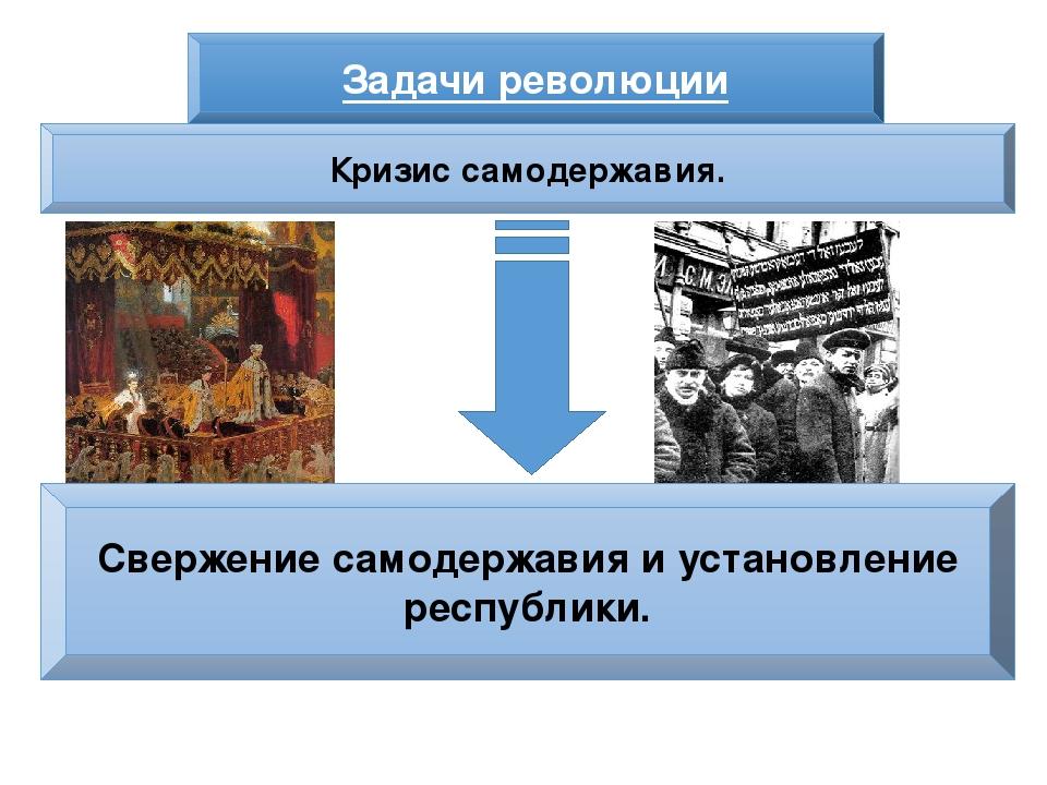 Характер революции Определите, исходя из задач революции ее характер. Буржуаз...