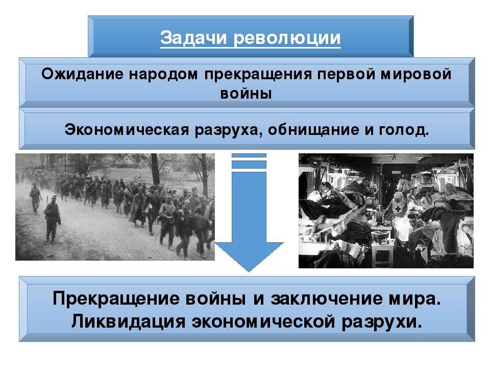 Движущие силы революции Предположите, какие социальные группы российского общ...