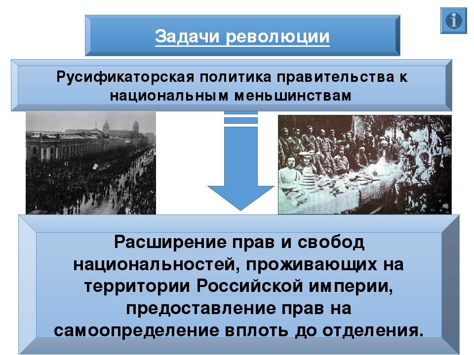 Итоги революции Ликвидация монархии Провозглашение республики, начало выборо...