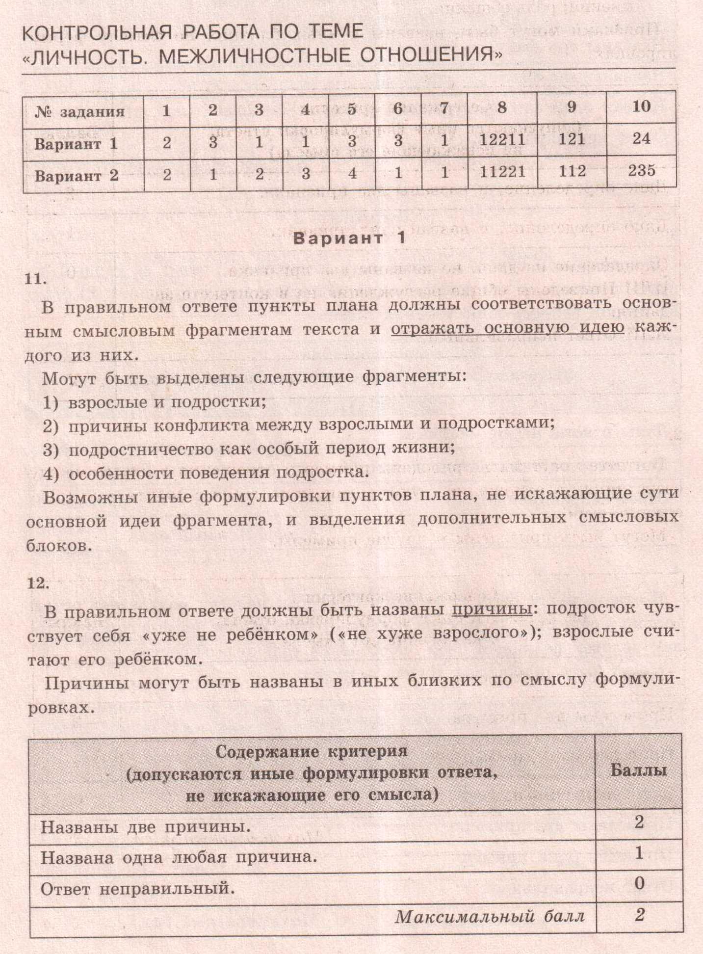 Контрольная работа по обществознанию человек среди людей 6234