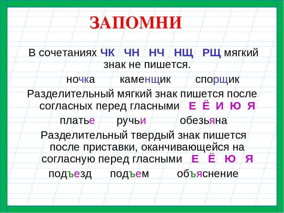 Крыш Пишем С Мягким Знаком Или Нет