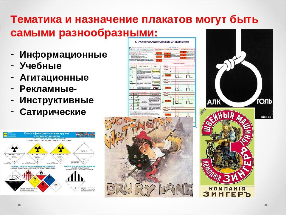 Композиция плаката презентация
